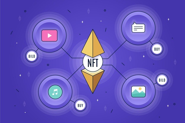 NFT law and the future of the crypto market - The Rise and Rise of NFTs